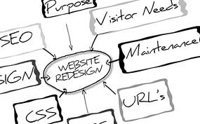 Considering a website redesign?