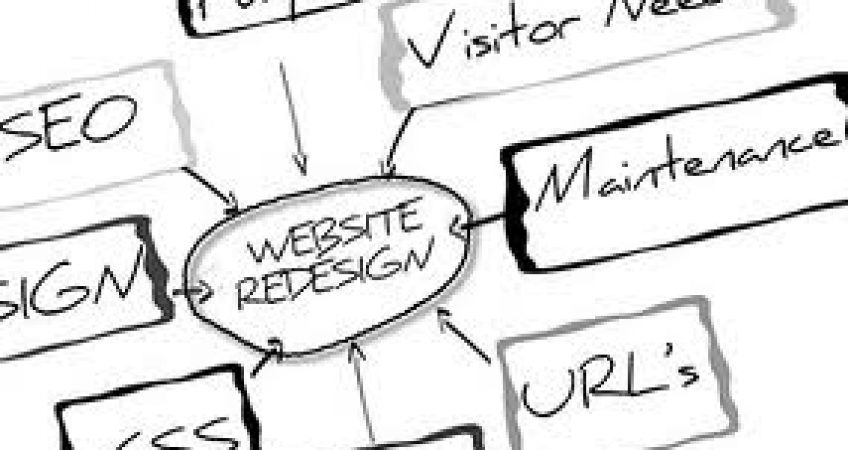 Considering a website redesign? 1